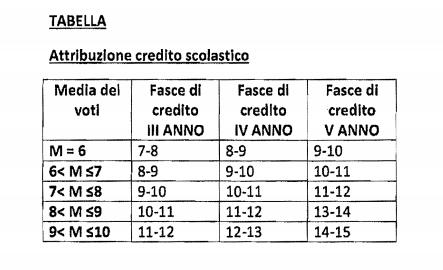 tabella 20